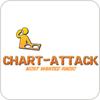 """""""Chart-Attack"""" hören"""